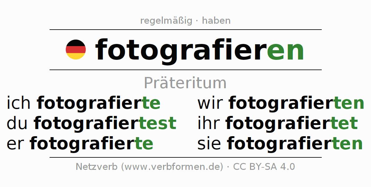 Präteritum fotografieren | Alle Formen, Regeln, Beispiele, Sprachausgabe