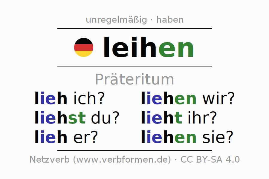 Präteritum leihen | Alle Formen, Regeln, Beispiele, Sprachausgabe ...