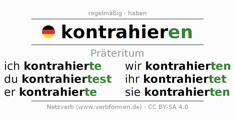 Attractive Kontraktion Arbeitsblatt Ideas - Kindergarten ...