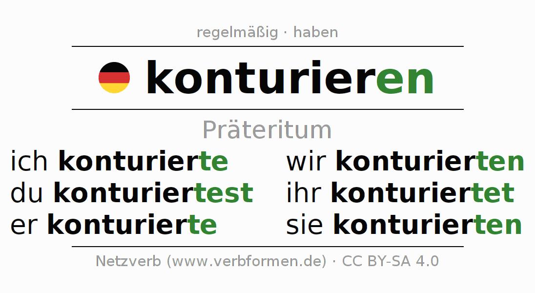 Groß Argumentative Essay Umriss Arbeitsblatt Ideen - Super Lehrer ...