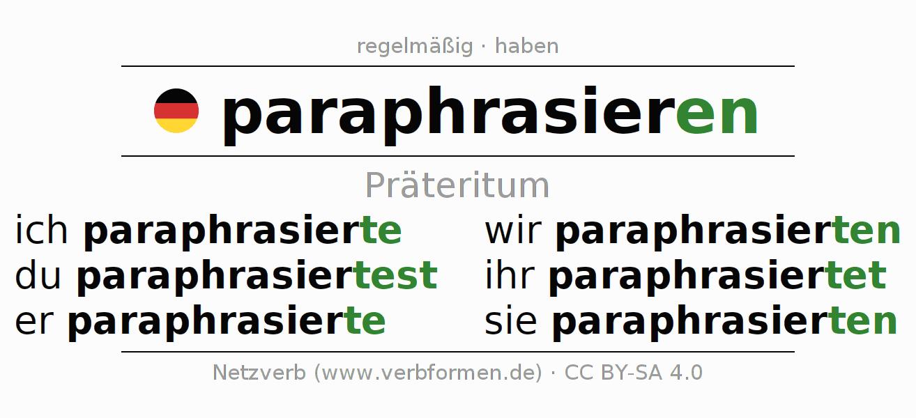 Präteritum paraphrasieren | Alle Formen, Regeln, Beispiele ...