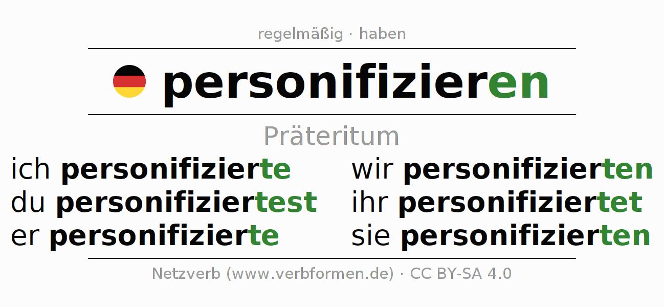 Atemberaubend Arbeitsblätter Für Die Personifizierung ...