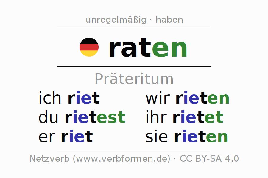 Präteritum raten | Alle Formen, Regeln, Beispiele, Sprachausgabe