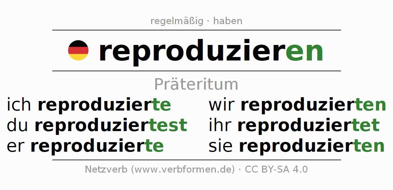 Präteritum | reproduzieren | Alle Regeln, Tabellen, Beispiele und ...