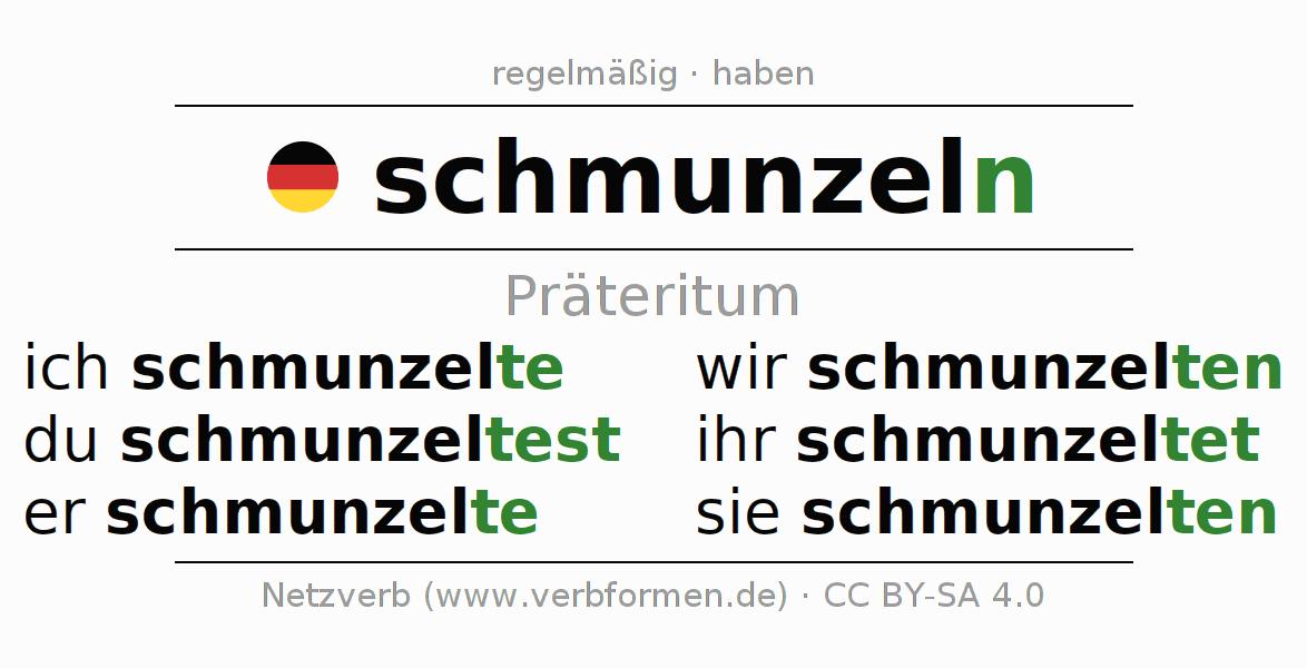 Top Präteritum schmunzeln   Alle Formen, Regeln, Beispiele, Sprachausgabe &ES_19
