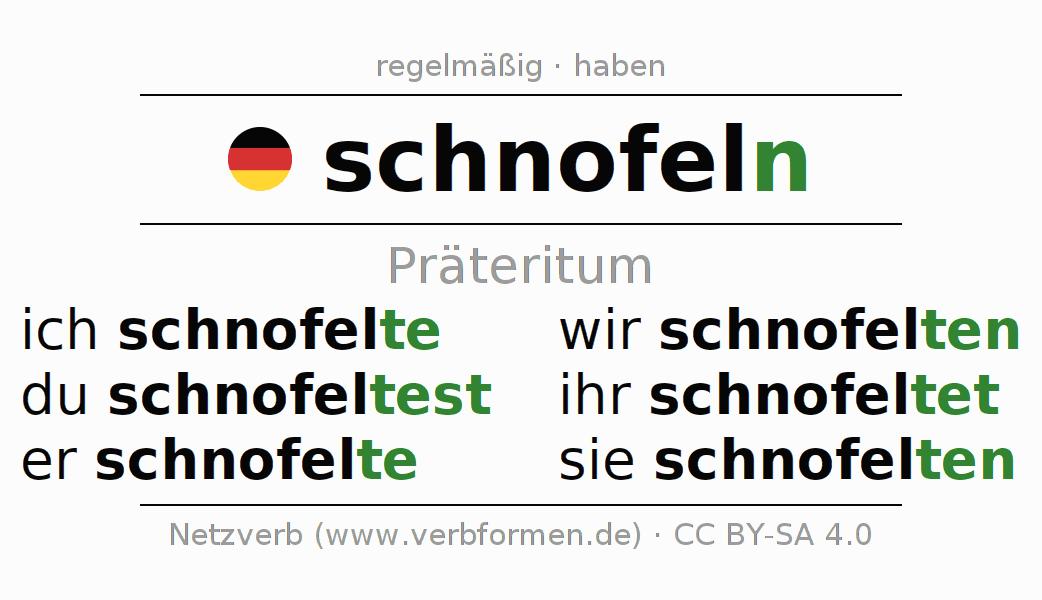 Atemberaubend Wortteile Arbeitsblatt Galerie - Mathe Arbeitsblatt ...