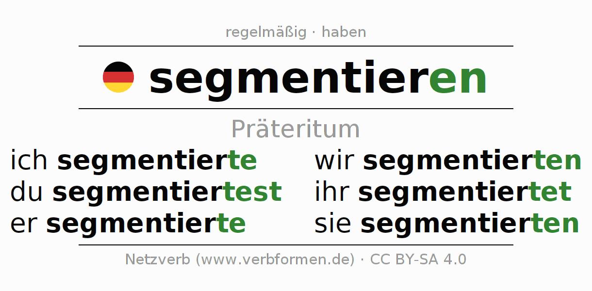 Präteritum | segmentieren | Alle Regeln, Tabellen, Beispiele und ...