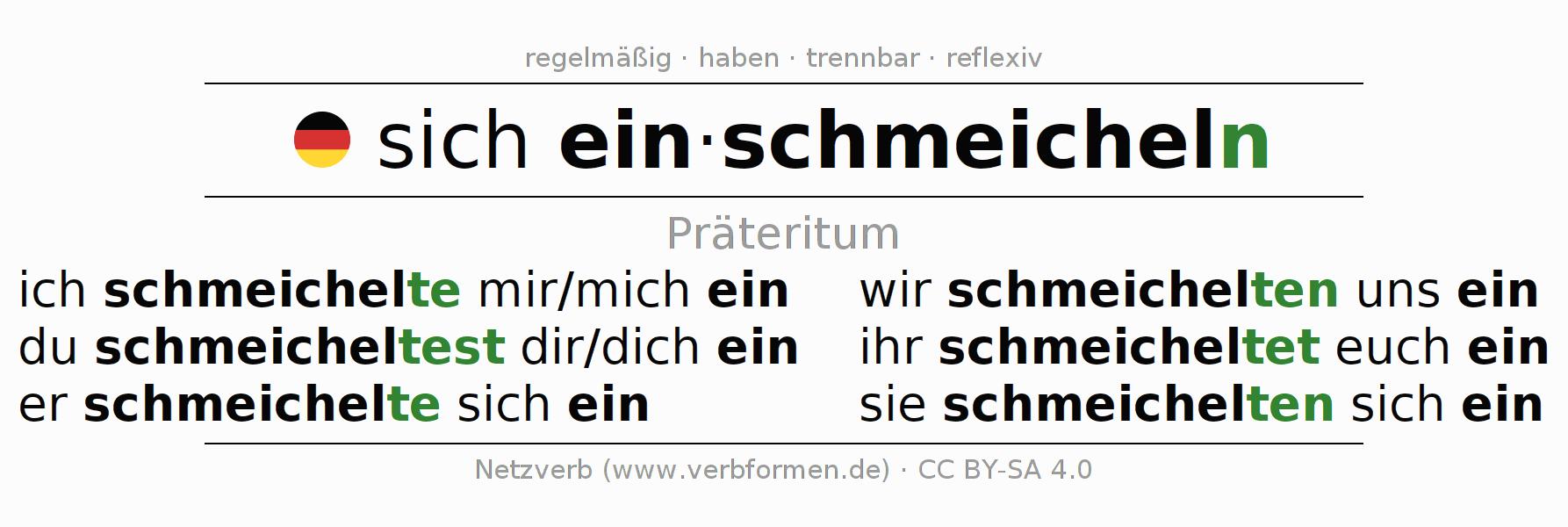Beste Sich Einschmeicheln Galerie - Framing Malvorlagen ...