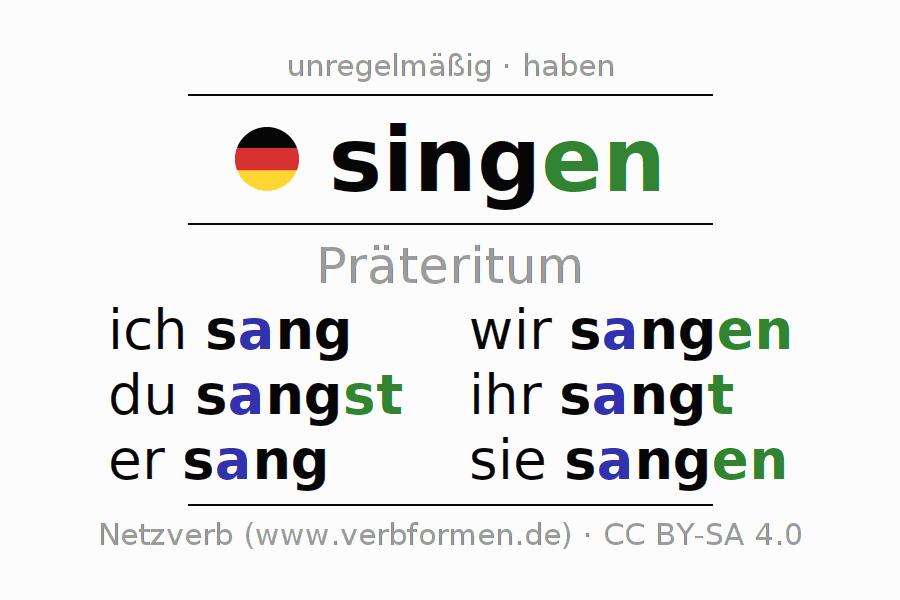 Präteritum singen   Alle Formen, Regeln, Beispiele, Sprachausgabe
