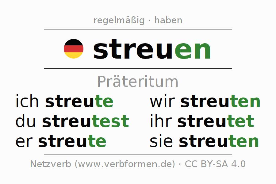 Exelent Verbform Bewertung Arbeitsblatt Adornment - Kindergarten ...