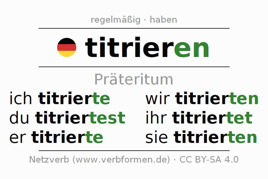 Charmant Gcse Titration Berechnungen Arbeitsblatt Fotos ...