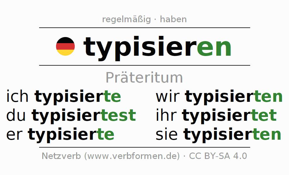 Ausgezeichnet Typisierung Arbeitsblatt Galerie - Arbeitsblätter für ...