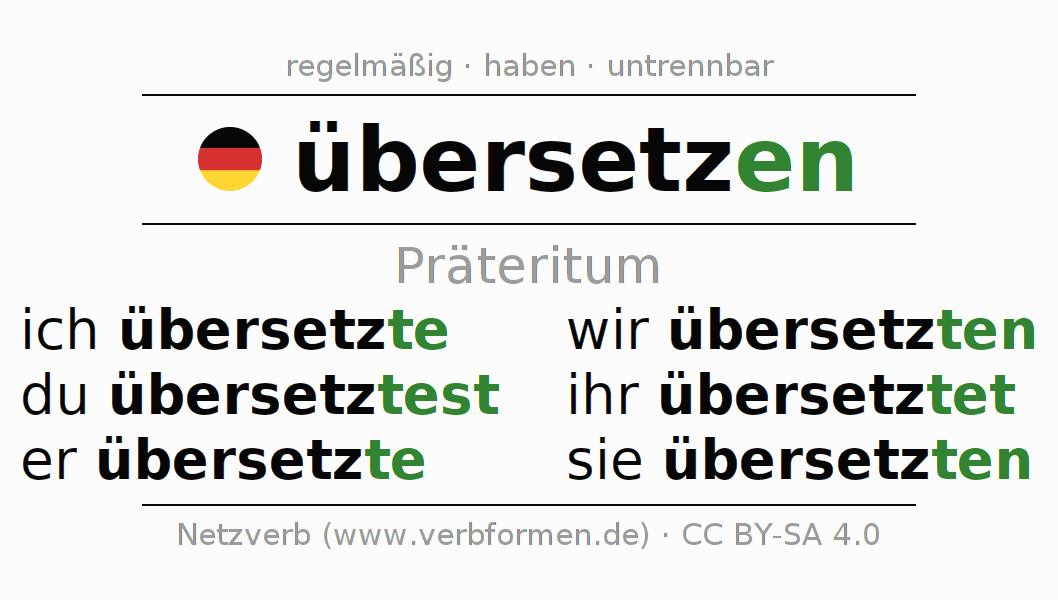 Präteritum | übersetzen | Alle Regeln, Tabellen, Beispiele und Downloads