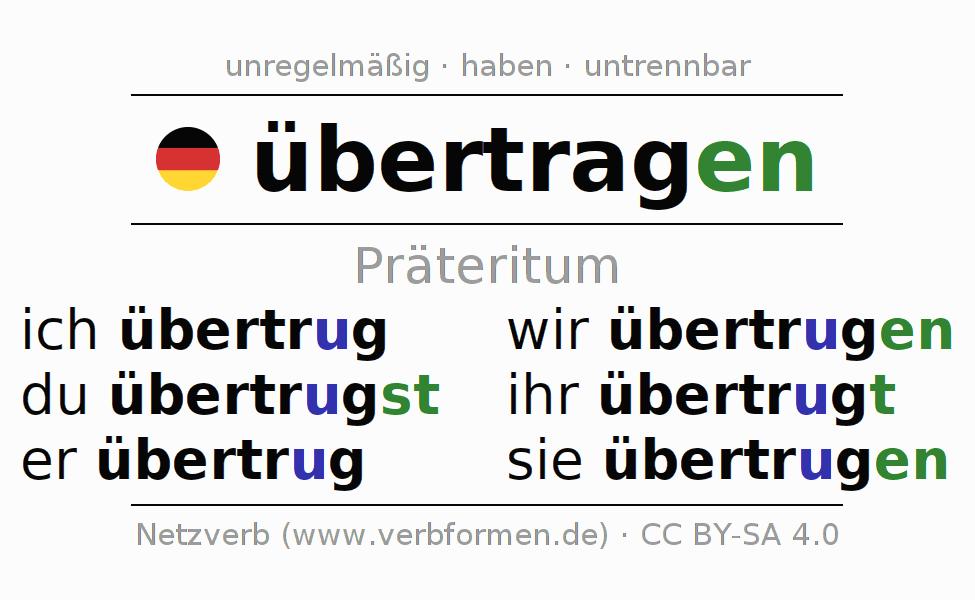 Fine Unregelmäßige Vergangenheitsform Verben Arbeitsblatt Model ...