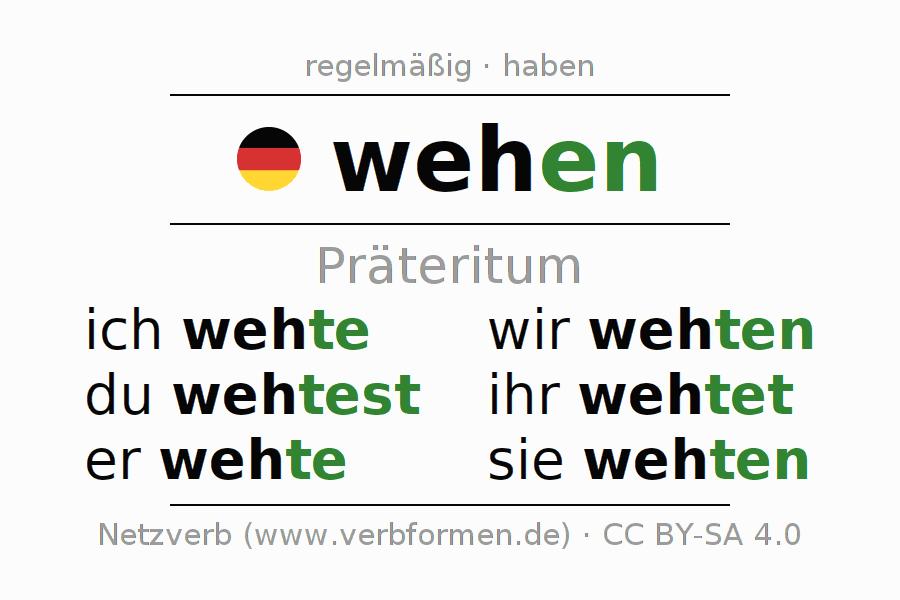 Großartig Wabbit Mathe Arbeitsblatt Zeitgenössisch - Gemischte ...