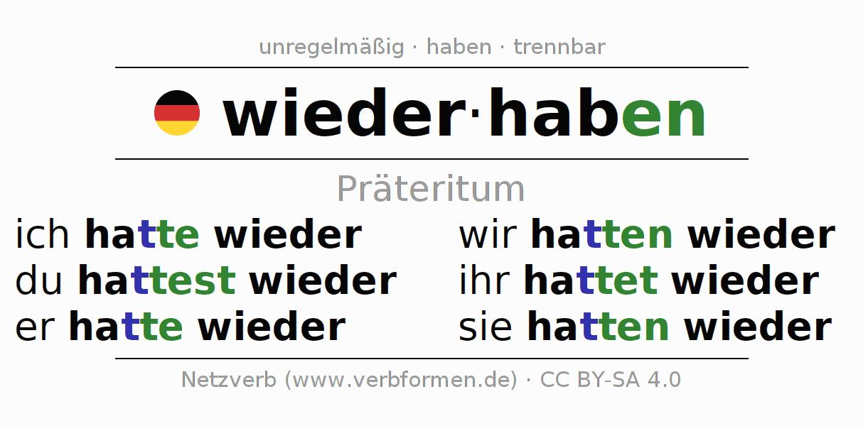 Großartig Sie Wieder Dort Ihr Arbeitsblatt Zeitgenössisch - Mathe ...