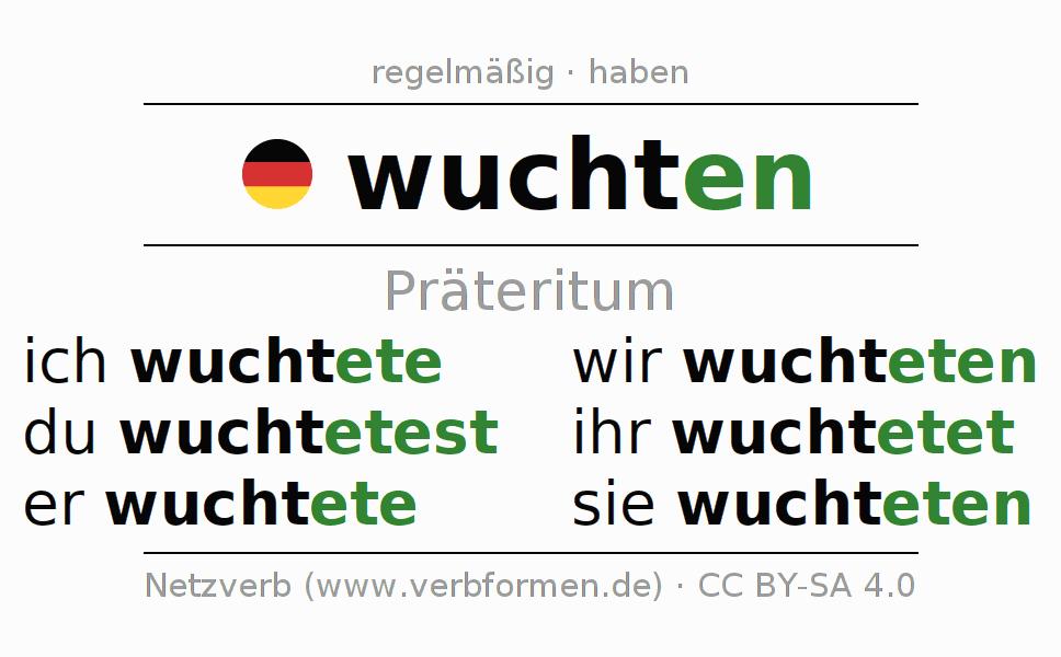Awesome Wortgleichungen Arbeitsblatt Motif - Kindergarten ...