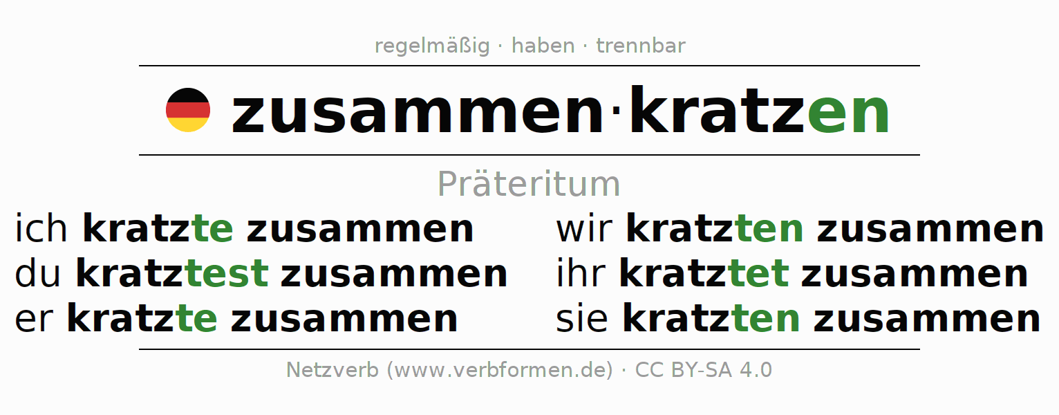 Präteritum | zusammenkratzen | Alle Regeln, Tabellen, Beispiele und ...