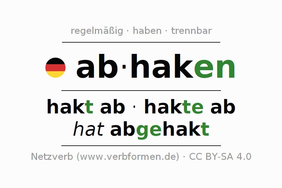 Famous Irs Aufgegliederten Abzug Arbeitsblatt Ideas - Kindergarten ...