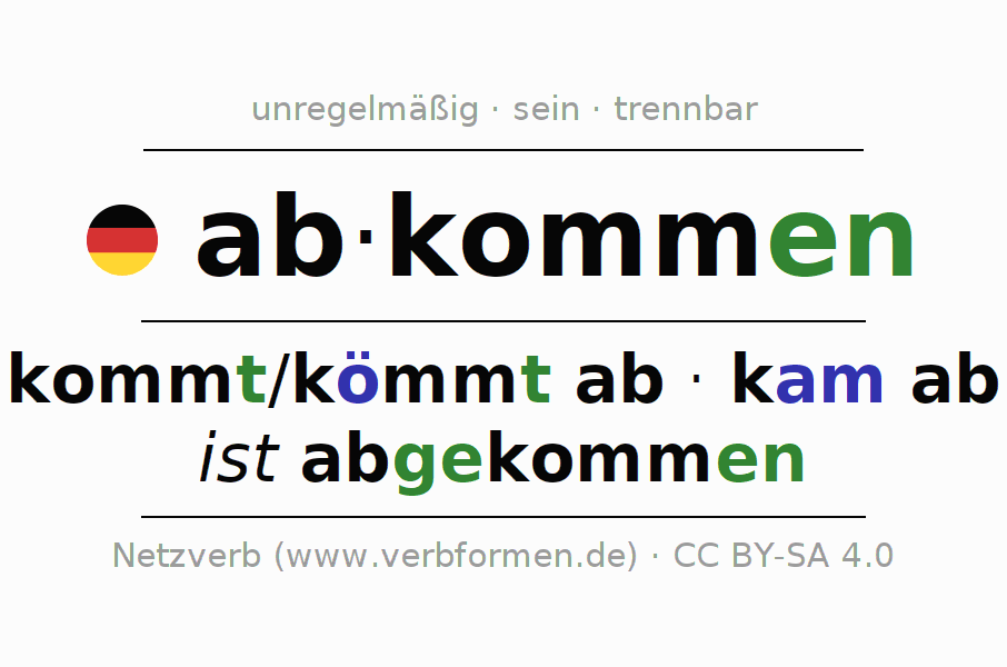 Exelent Konditional Spanische Praxis Arbeitsblatt Vignette ...