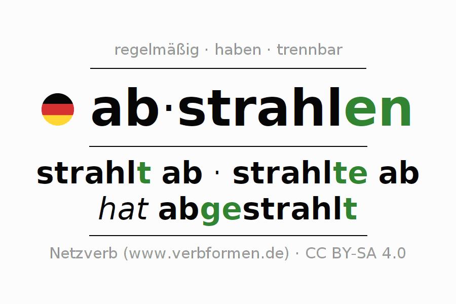Konjugation | abstrahlen | Alle Formen, Tabellen, Beispiele und ...