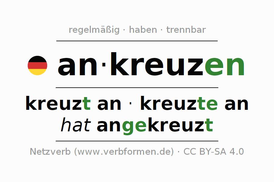 Konjugation ankreuzen | Alle Formen, Tabellen, Beispiele, Sprachausgabe