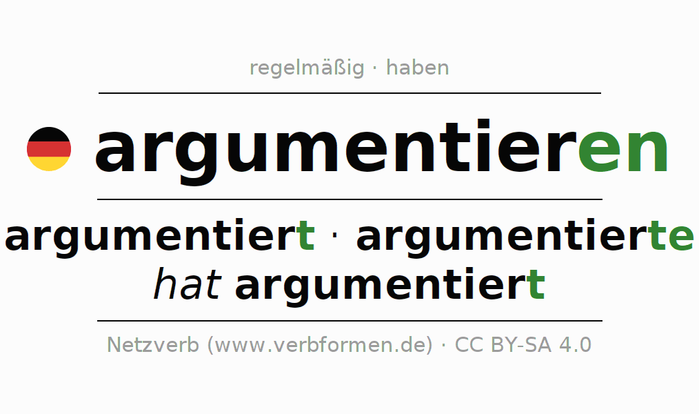 Konjugation argumentieren   Alle Formen, Tabellen, Beispiele ...