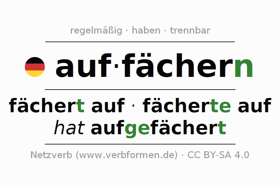 Ungewöhnlich Ffa Arbeitsblatt Bilder - Super Lehrer Arbeitsblätter ...