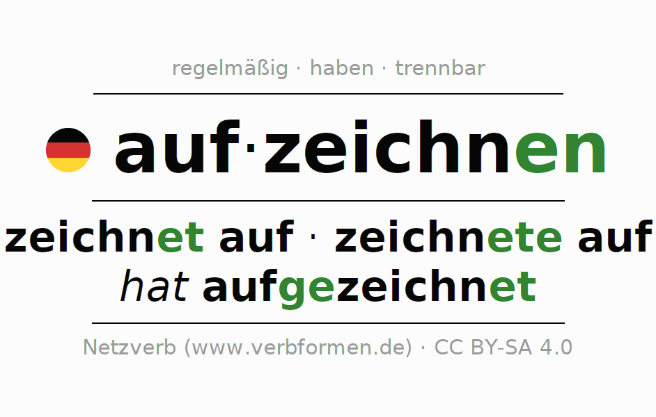 Famous Herausfordernde Gedanken Arbeitsblatt Photos - Kindergarten ...
