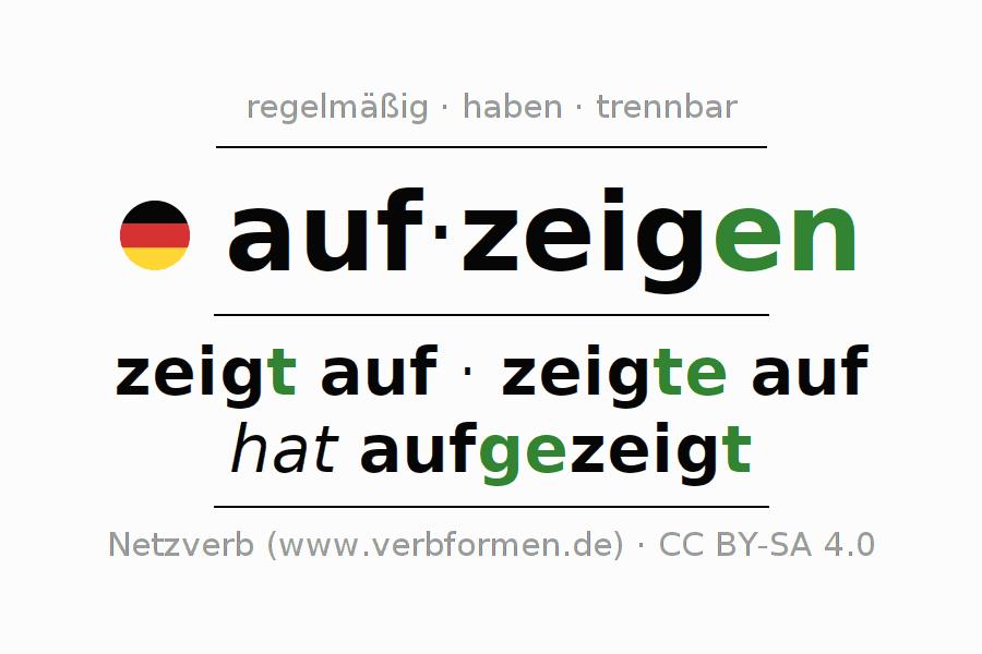 Ungewöhnlich Virtuelles Labor Der Zellzyklus Und Krebs Arbeitsblatt ...