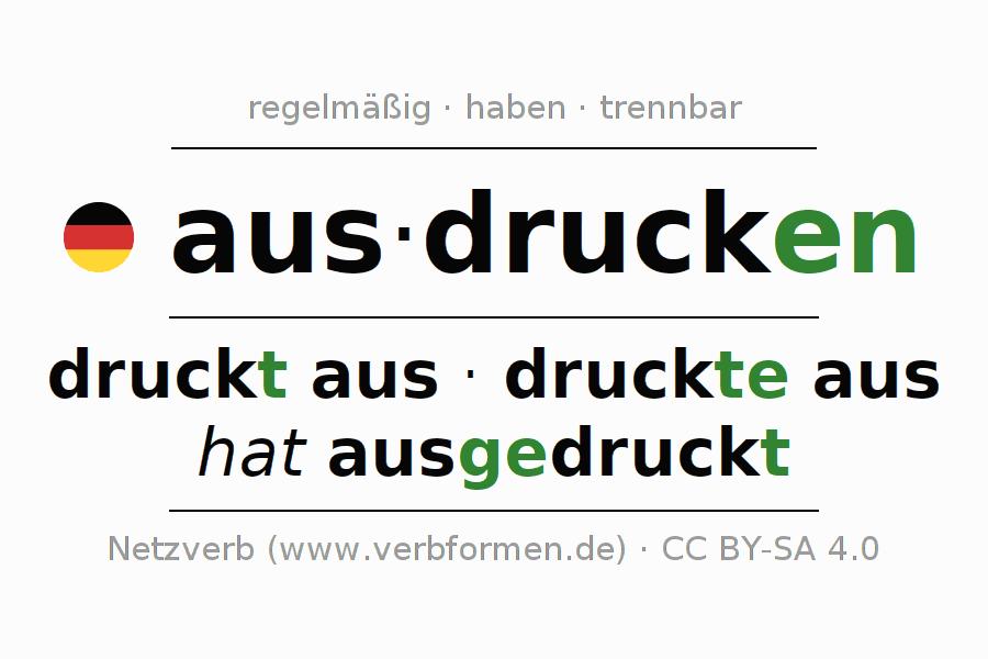 Arbeitsblätter   Verb ausdrucken   Übungen zur Konjugation deutscher ...