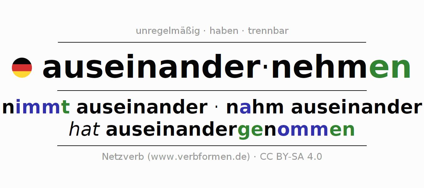Famous Klauseln Arbeitsblatt Ensign - Mathe Arbeitsblatt ...