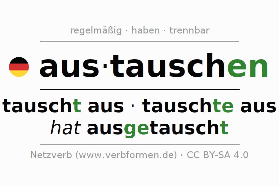 Groß Wie Art Austausch Arbeitsblatt Fotos - Super Lehrer ...