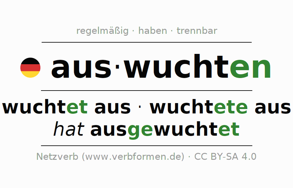 Fancy Auswuchten Arbeitsblatt Embellishment - Mathe Arbeitsblatt ...