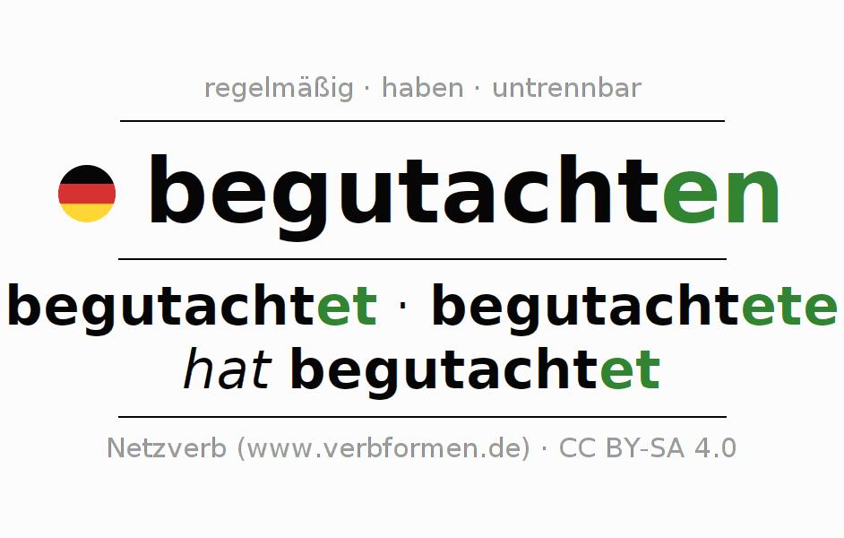 lebenslauf anlagen englischbersetzung linguee wrterbuch - Lebenslauf Englisch Ubersetzung