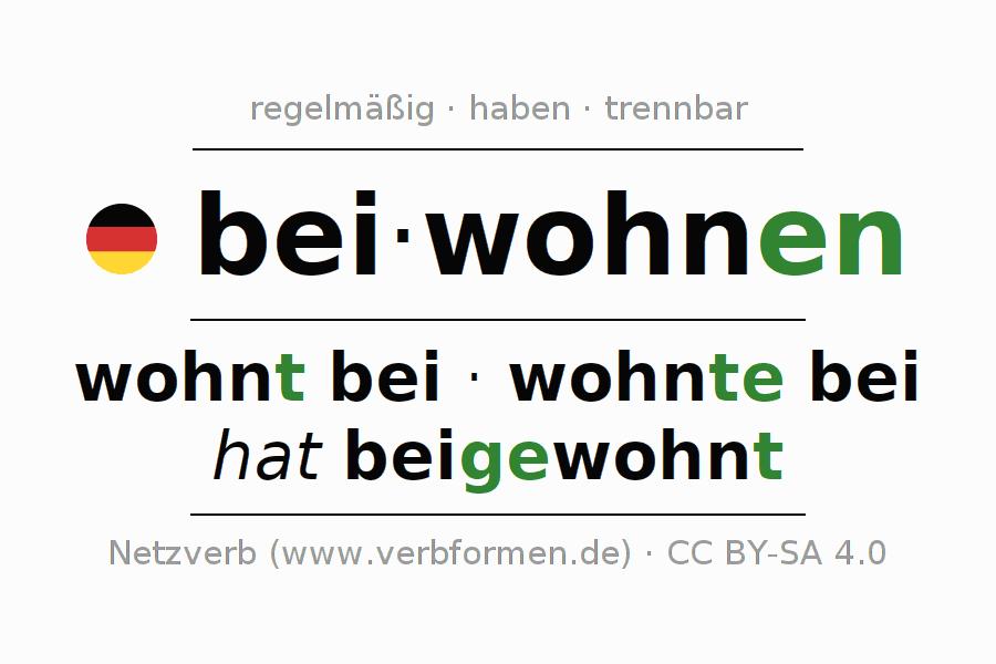 Fein Satz Wirrwarr Arbeitsblatt Bilder - Mathe Arbeitsblatt ...