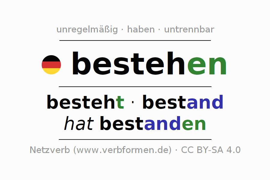 Fantastisch Suche Nach Einheitssatz Arbeitsblatt Zeitgenössisch ...