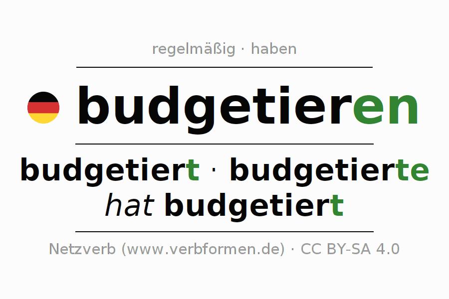 Konjugation budgetieren | Alle Formen, Tabellen, Beispiele ...