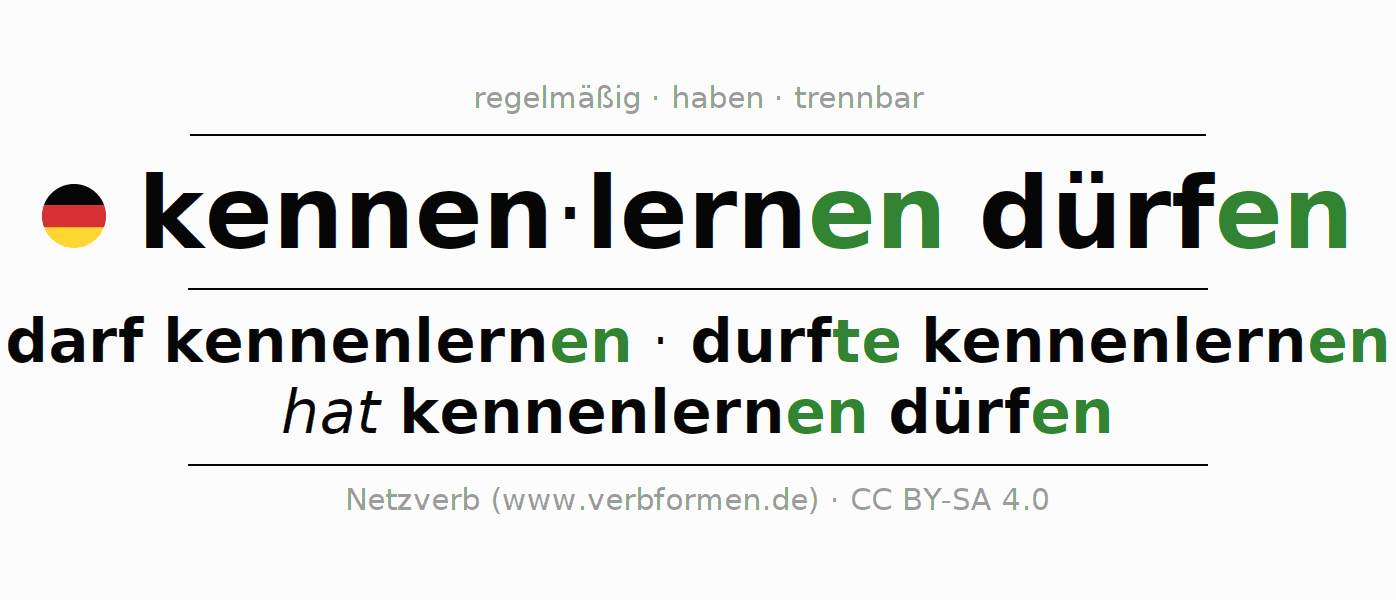 Konjugation verb kennenlernen