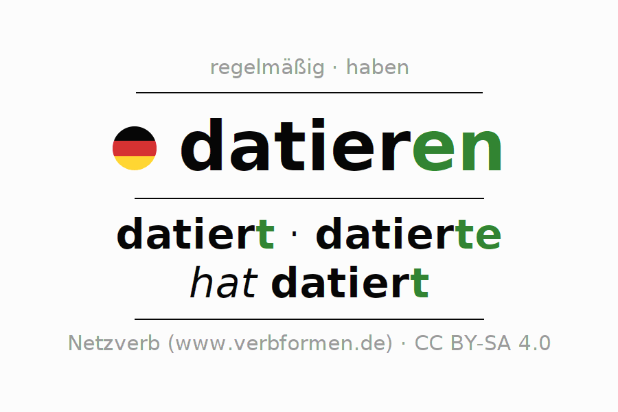 Dating-Web-Site-Sicherheit