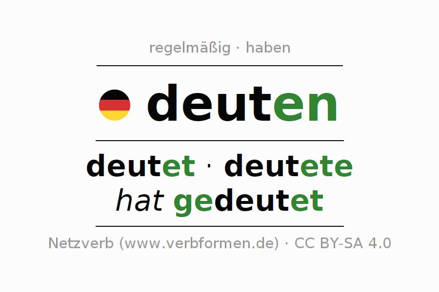 Gemütlich Genetische Variation Arbeitsblatt Galerie - Arbeitsblätter ...