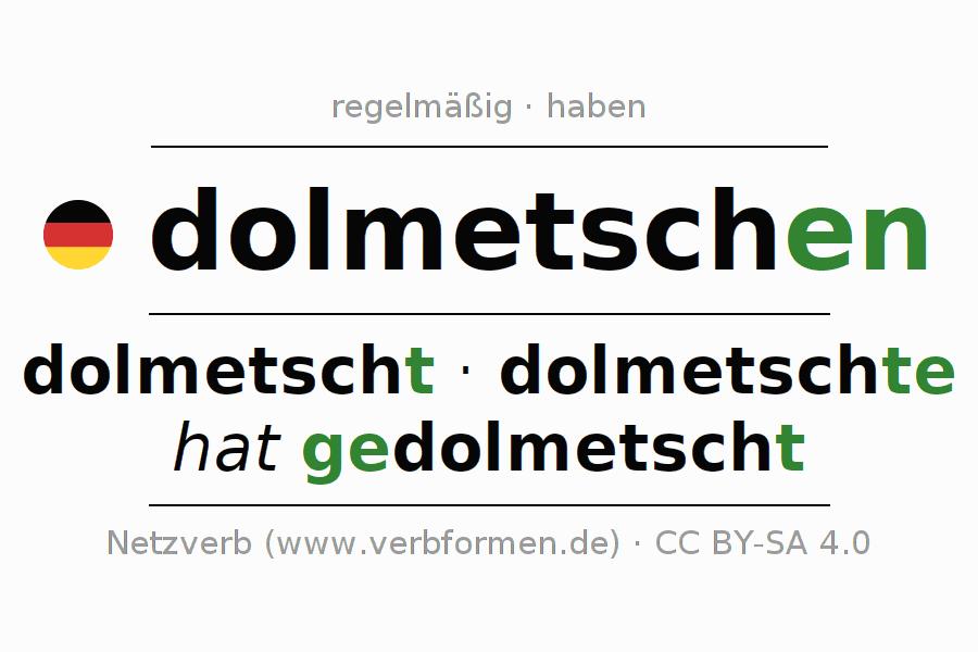Konjugation dolmetschen | Alle Formen, Tabellen, Beispiele ...