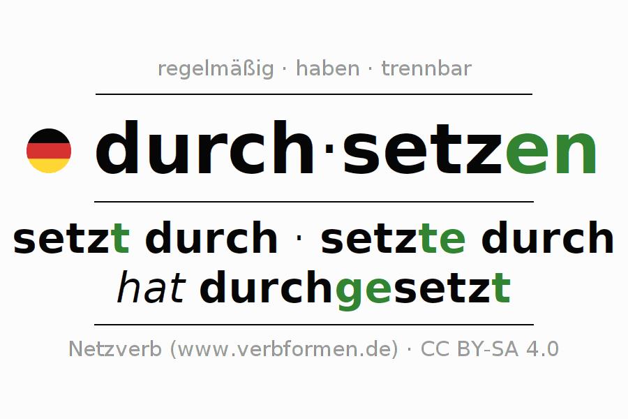 Ungewöhnlich Thema Verb Praxis Arbeitsblatt Ideen - Super Lehrer ...