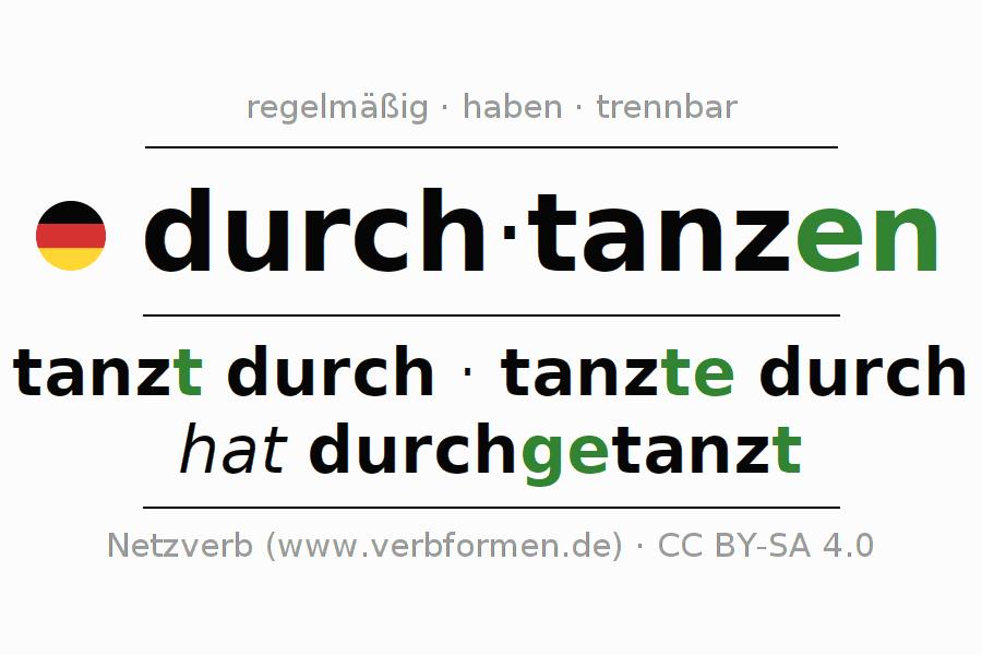 Konjugation durch-tanzen | Alle Formen, Tabellen, Beispiele ...