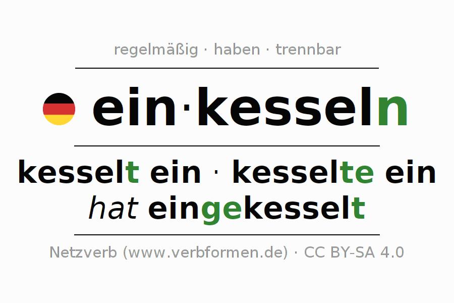 Atemberaubend Was Ist Der Gebrauch Von Kessel Bilder - Elektrische ...