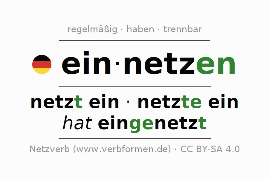 Großzügig Solide Zahlen Und Netze Arbeitsblatt Ideen ...