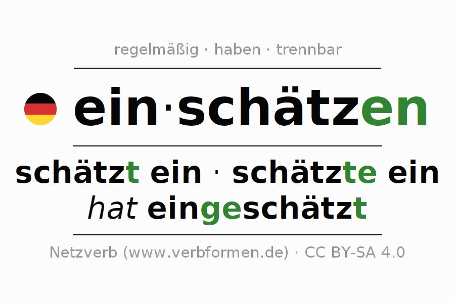 Erfreut Gitterverfahren Arbeitsblatt Zeitgenössisch - Super Lehrer ...