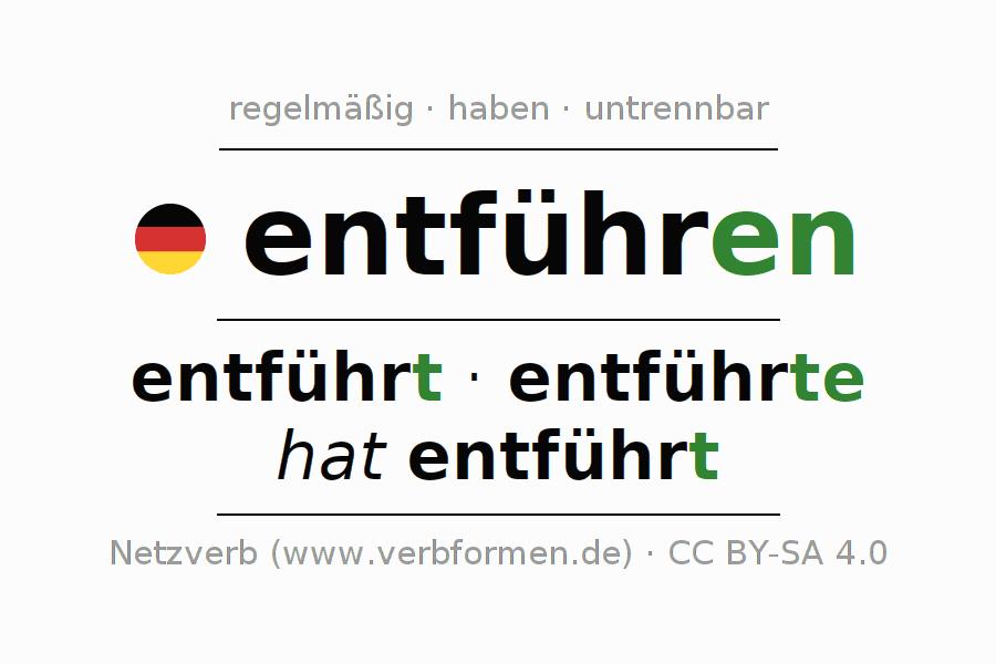 Nett Vervielfachungs Dezimalstellen Wort Probleme Arbeitsblatt ...