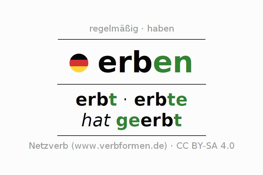 Fein Steigungsschnitt Gleichung Arbeitsblatt Zeitgenössisch - Mathe ...
