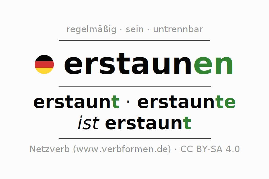 Magnificent Druckbare Lange Teilung Arbeitsblatt Pattern - Mathe ...